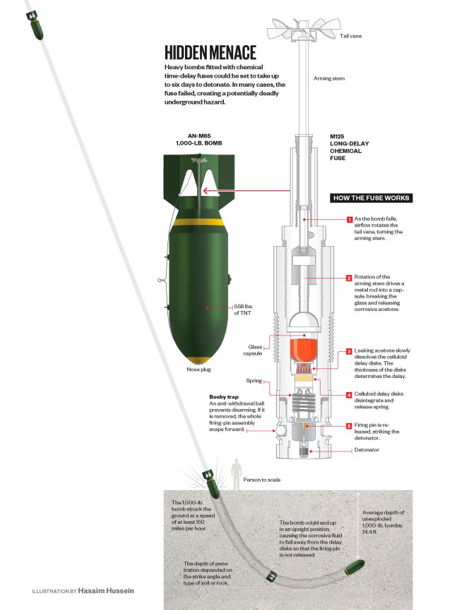 janfeb16_p59_bombs_illustration.jpg
